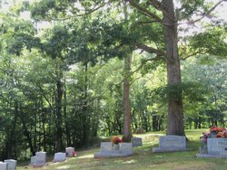 Gouge Cemetery at Cub Creek