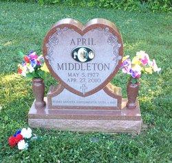 April R. Middleton