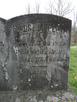 Rufus Henry Appleby
