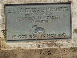 Emma Eliza Browning
