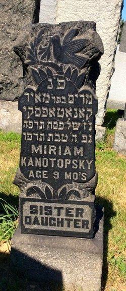 Miriam Kanotopsky