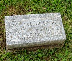 Eveline Weeks