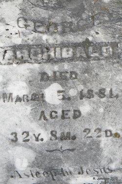 George W. Archibald