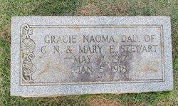 Gracie Naoma Stewart