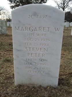 Margaret W. Anderson