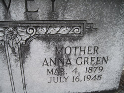 Anna <i>Green</i> Alvey