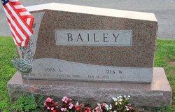 John A Bailey