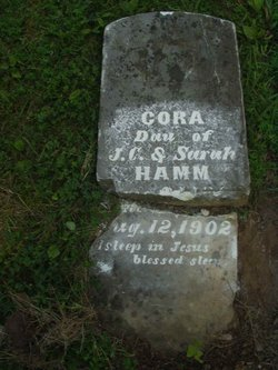 Cora Hamm
