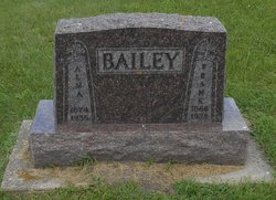 Frank Bailey