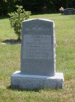 Flora <i>Greer</i> Byers