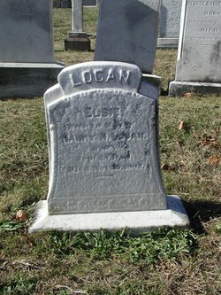Alice Elsie Lisie Logan