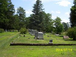 Saint Alexanders Church Old Catholic Cemetery
