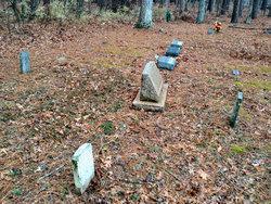 Phillips-Powell Cemetery