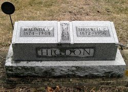 Malinda Victoria <i>Salstrom</i> Higdon