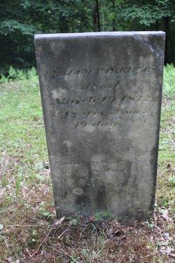 William Parkhurst