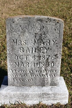 Mary Elizabeth <i>Hanley</i> Bailey