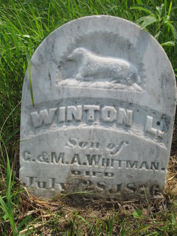 Winton L. Whitman