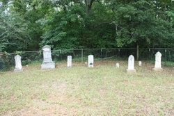 Bogg Chisolm Cemetery