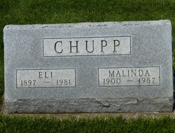 Eli M. Chupp