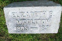 Elizabeth <i>Bailey/Bails</i> Middleton