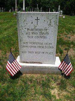 Bucks Hill Cemetery