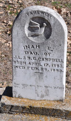 Inah E. Campbell