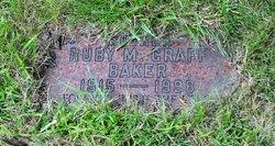 Ruby M <i>Stockard</i> Baker