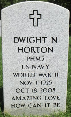 Dwight Nelson Horton