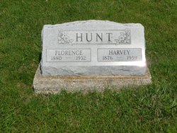 Harvey H. Hunt