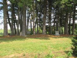 Archelous Cornett Cemetery