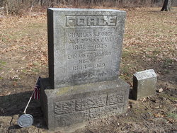 Charles H. Force