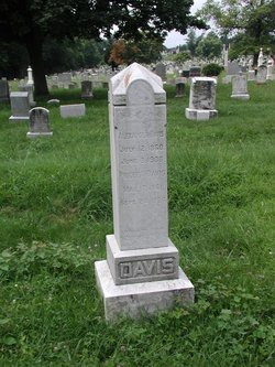 Pricey A. <i>Young</i> Davis