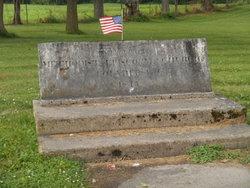 Raper Chapel Cemetery