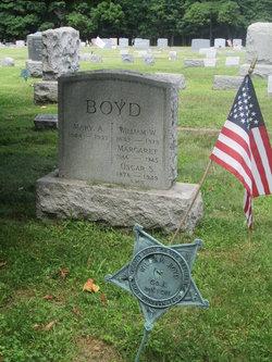 Pvt William W Boyd