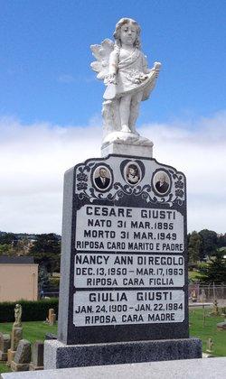 Cesare Giusti