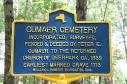 Gumaer Cemetery