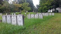 Unknown Confederate Sailors