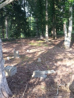 Fisher Cemetery
