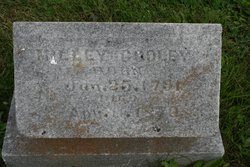 Emily Millicent Millie <i>Cowdery</i> Cooley