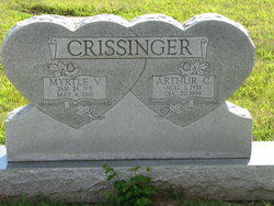 Arthur Clinton Crissinger