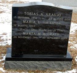 Tobias A Araujo