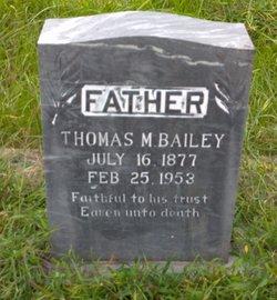 Thomas Malone Bailey