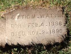 Edith Mary Watson