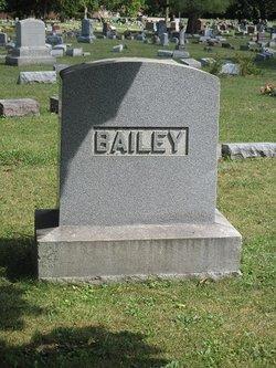 Margaret <i>Bowman</i> Bailey