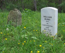 Burk-Shaw Family Cemetery