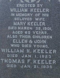 William Henry Wee Willie Keeler