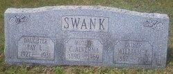 William Francis Swank