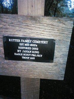 Rutters Farm Cemetery
