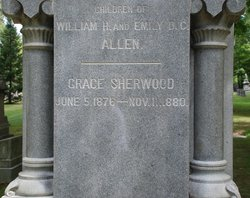 Grace Sherwood Allen