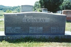 Dee Conway